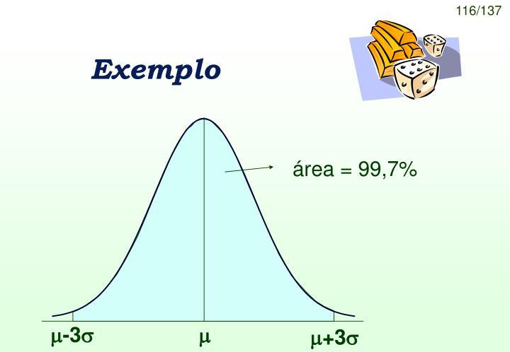 área = 99,7%
