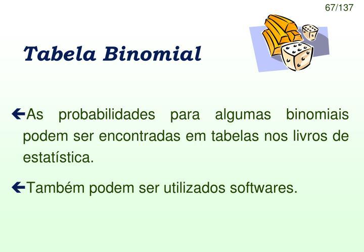 Tabela Binomial