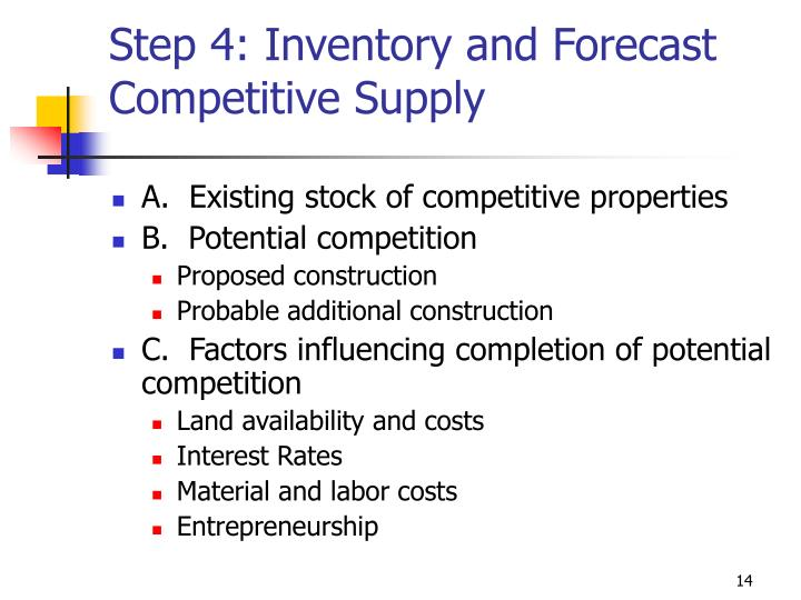 Step 4: Inventory and Forecast Competitive Supply