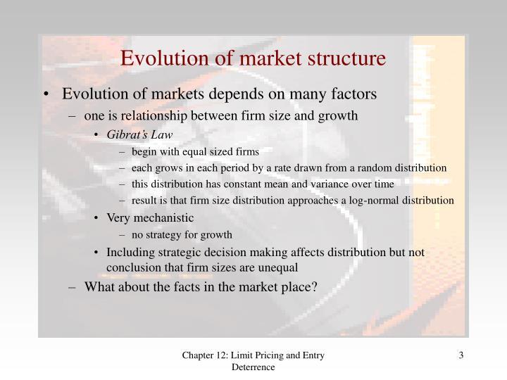 Evolution of market structure