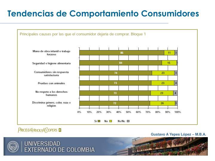 Tendencias de Comportamiento Consumidores