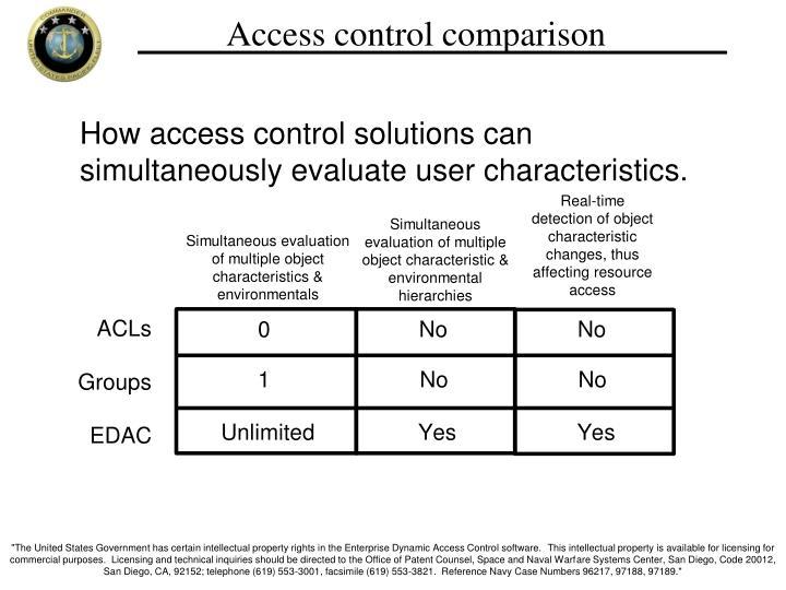 Access control comparison