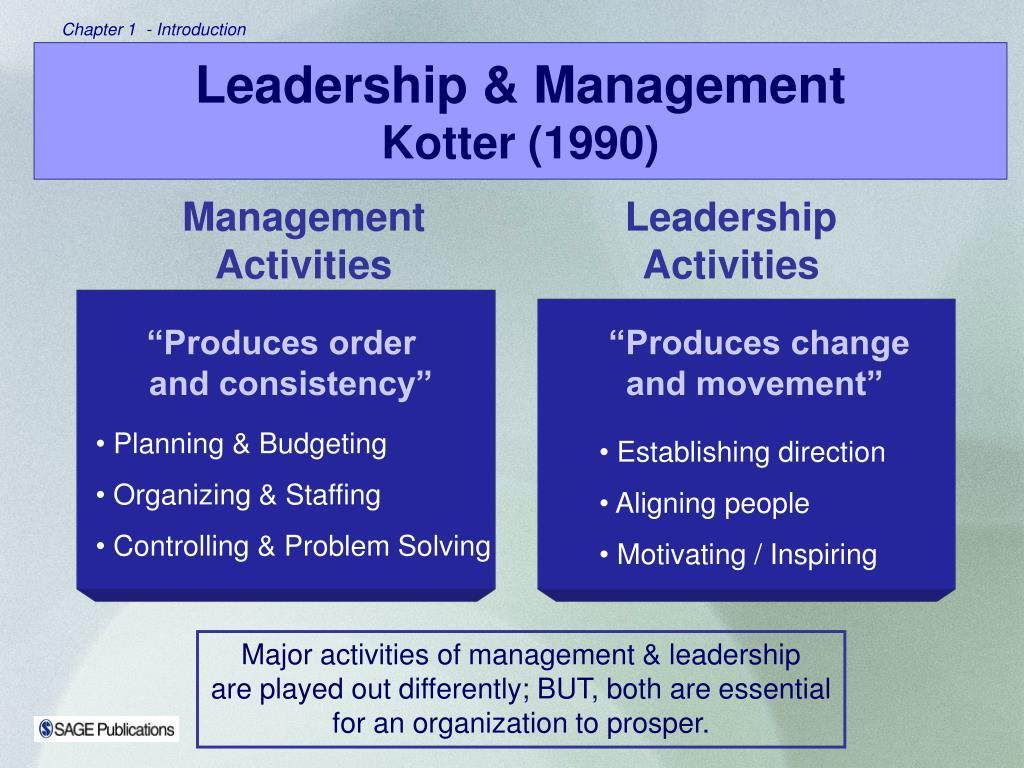 PPT - Leadership PowerPoint Presentation - ID:1274417