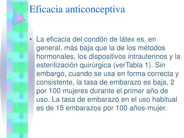 Eficacia anticonceptiva
