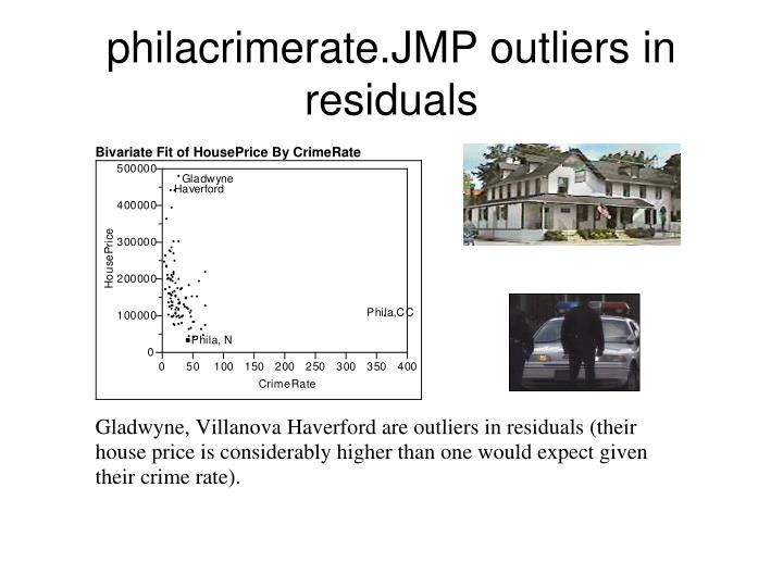 philacrimerate.JMP outliers in residuals