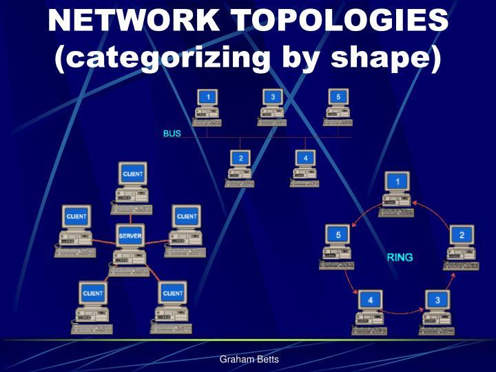 NETWORK TOPOLOGIES (categorizing by shape)