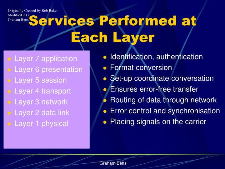 Layer 7 application