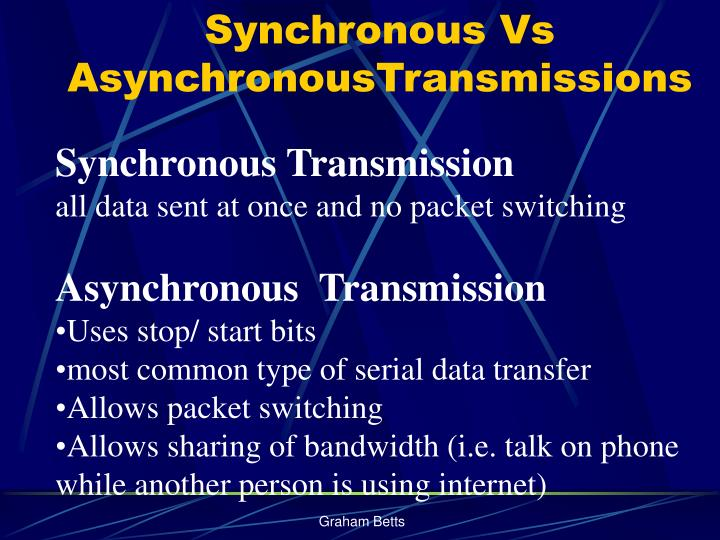 Synchronous Vs AsynchronousTransmissions