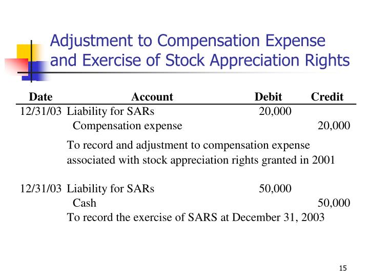 Adjustment to Compensation Expense and Exercise of Stock Appreciation Rights