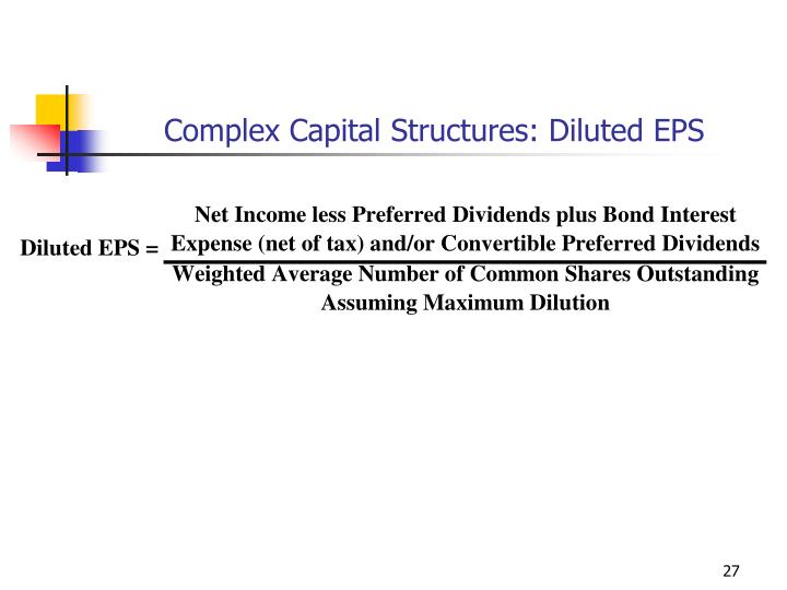 Complex Capital Structures: Diluted EPS