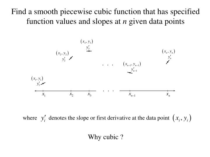 Find a smooth piecewise cubic function that has specified function values and slopes at