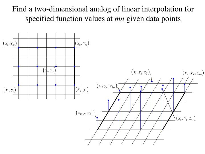 Find a two-dimensional analog of linear interpolation for  specified function values at