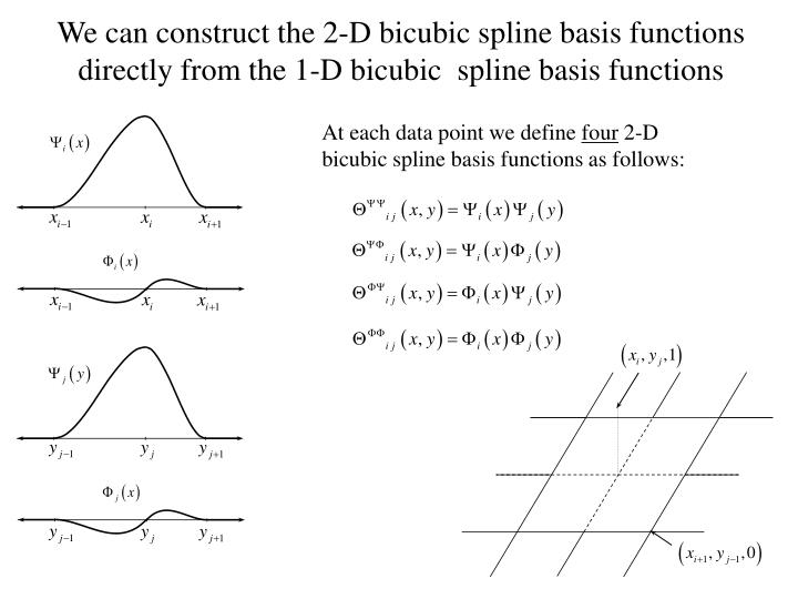 We can construct the 2-D bicubic spline basis functions directly from the 1-D bicubic  spline basis functions