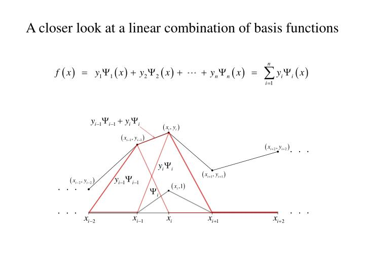 A closer look at a linear combination of basis functions