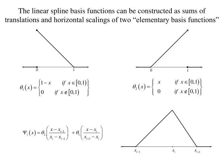 "The linear spline basis functions can be constructed as sums of translations and horizontal scalings of two ""elementary basis functions"""