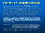 history of arcinfo arcgis