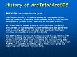 history of arcinfo arcgis1