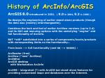 history of arcinfo arcgis2