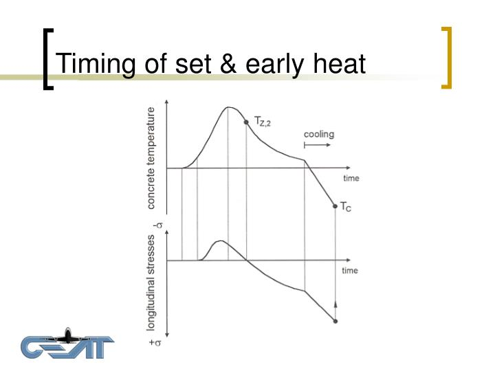 Timing of set & early heat