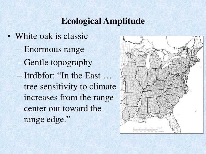 Ecological Amplitude