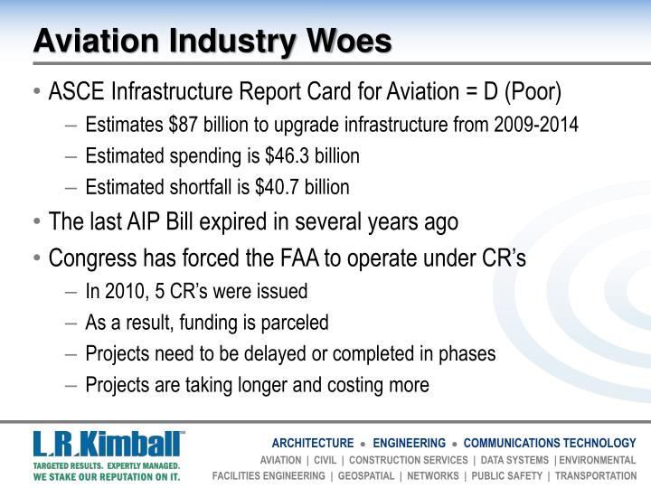Aviation industry woes1