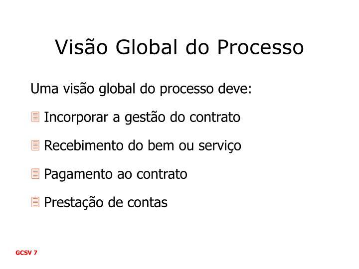 Visão Global do Processo