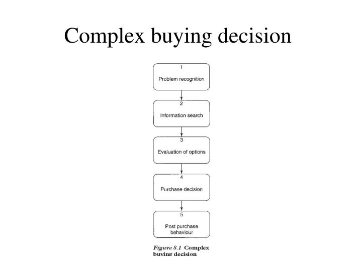 Complex buying decision
