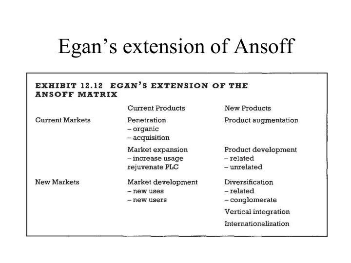 Egan's extension of Ansoff