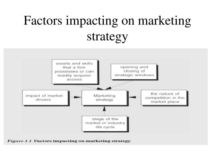 Factors impacting on marketing strategy