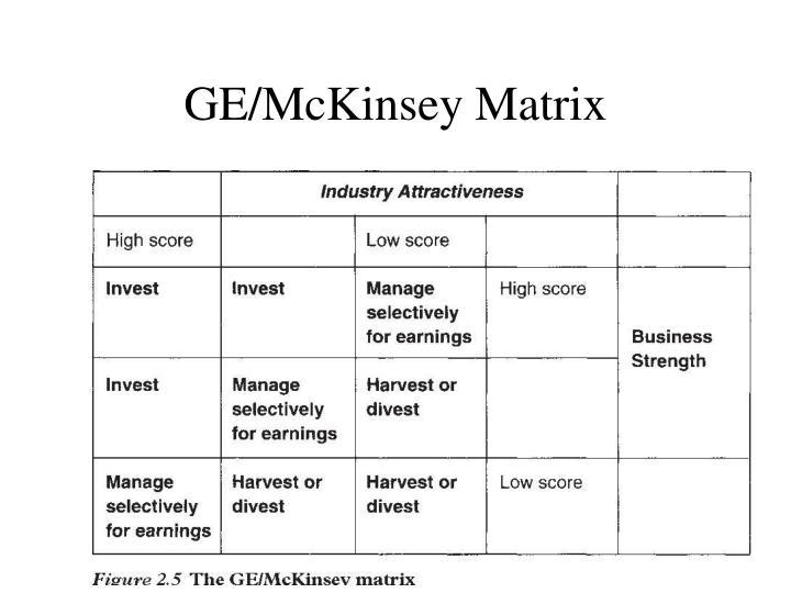 GE/McKinsey Matrix
