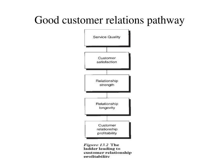 Good customer relations pathway