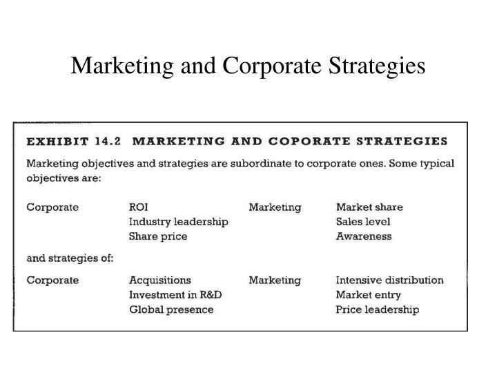 Marketing and Corporate Strategies
