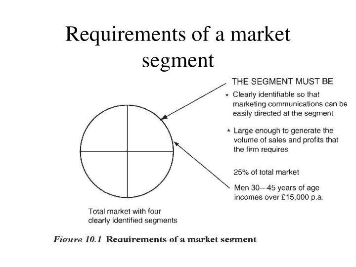 Requirements of a market segment