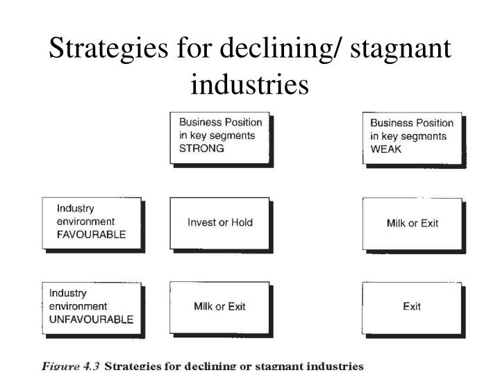 Strategies for declining/ stagnant industries