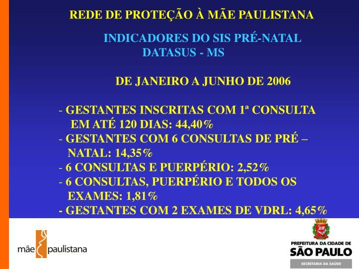 INDICADORES DO SIS PRÉ-NATAL