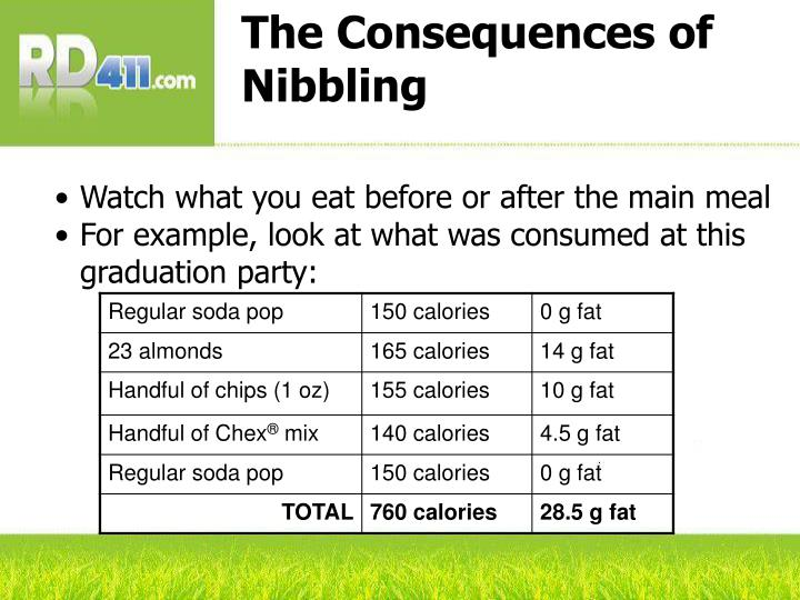 The Consequences of Nibbling