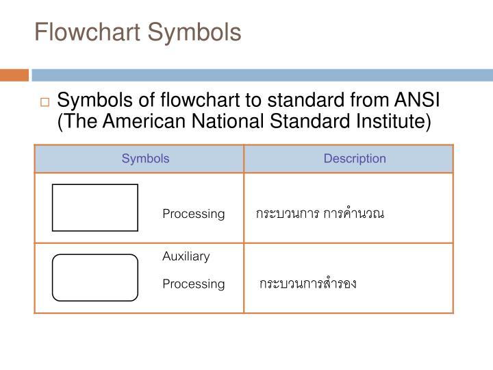 Ansi Standard Flowchart Symbols Edgrafik