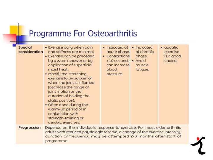 Programme For Osteoarthritis