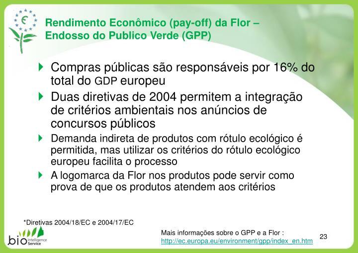 Rendimento Econômico (pay-off) da Flor