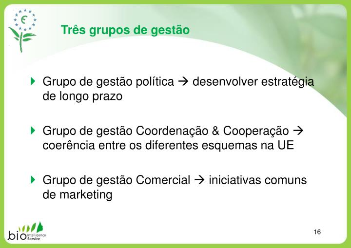 Três grupos de gestão