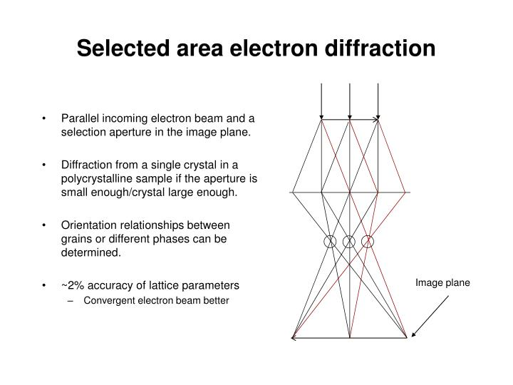 selected area electron diffraction n.