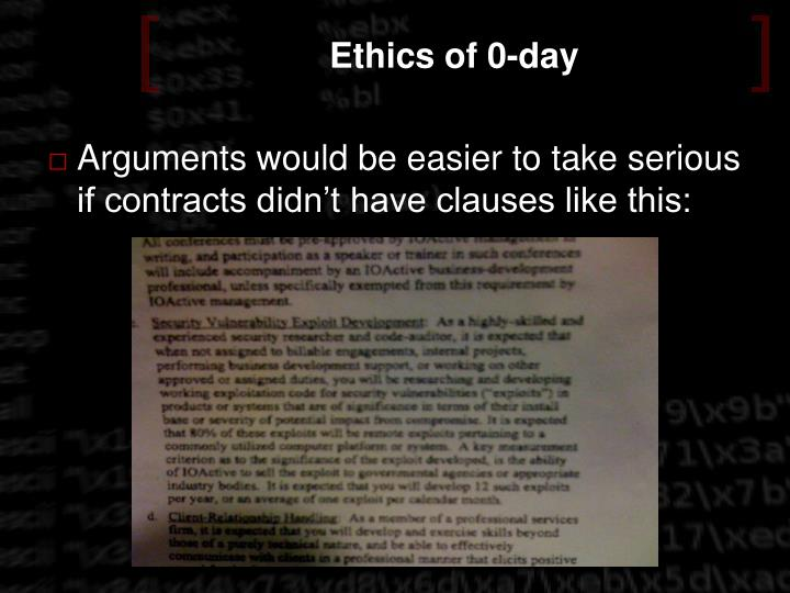Ethics of 0-day