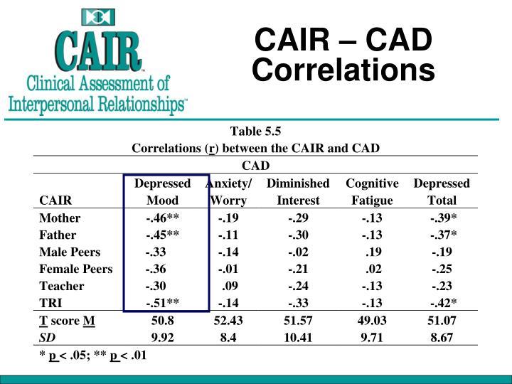 CAIR – CAD Correlations