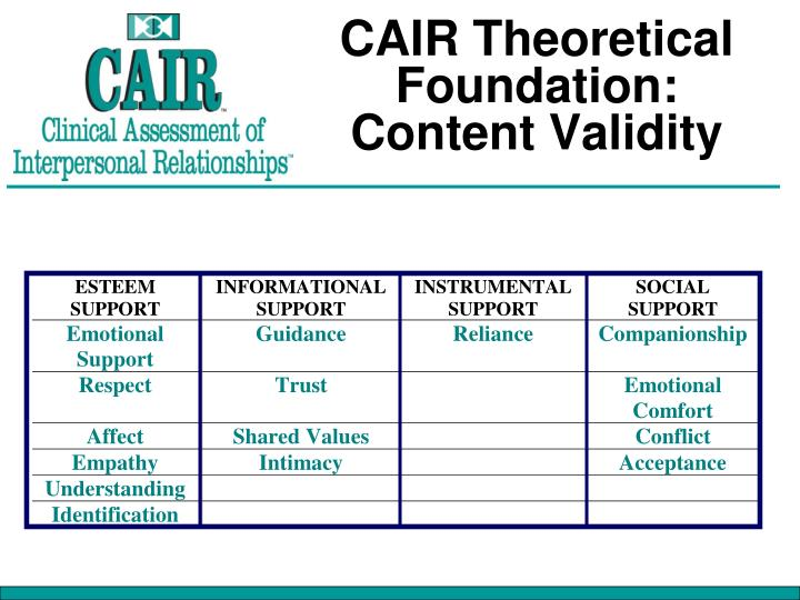 CAIR Theoretical Foundation: