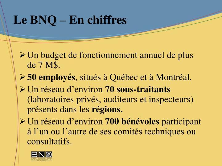Le BNQ – En chiffres