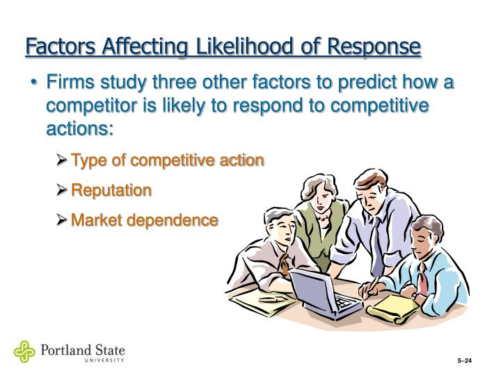 drivers of competitive actions and responses Evaluate the drivers that will influence each of the competitors' actions and responses consider the factors that impact the likelihood of attack and response from competitors, and discuss any relevant conditions that might influence nintendo's competitive moves.
