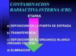 contaminacion radiactiva interna cri2