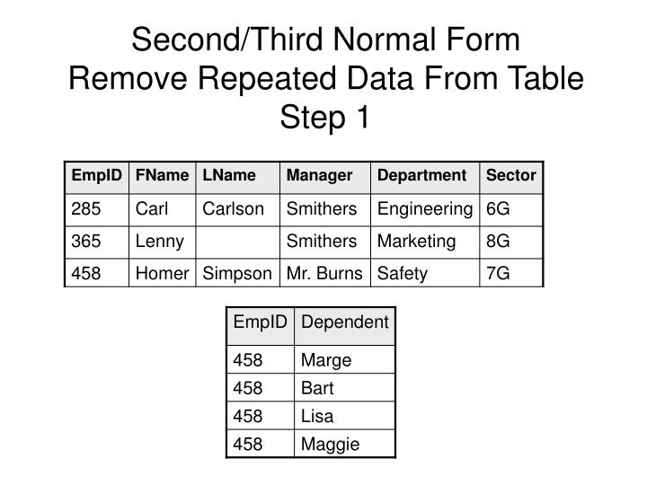 Second/Third Normal Form