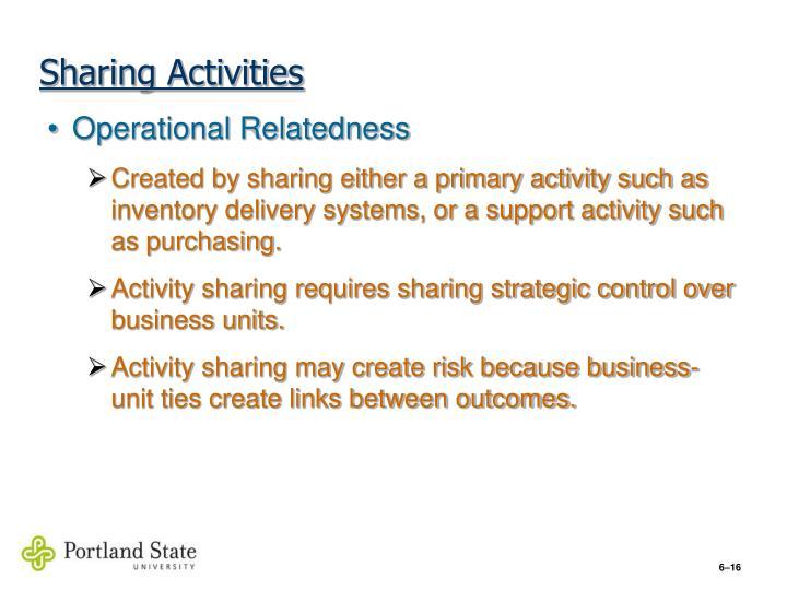 Sharing Activities