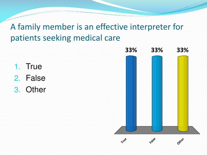 A family member is an effective interpreter for patients seeking medical care